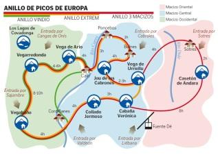 1 anillo picos europa esquema2