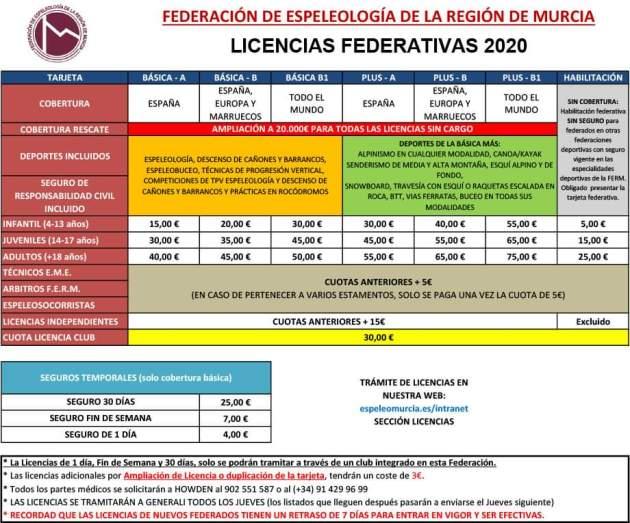 Precio licencia ESPELEO 2020