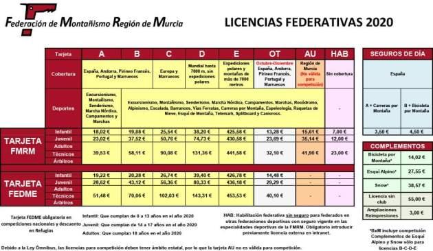 Precios Licencias Montaña 2020